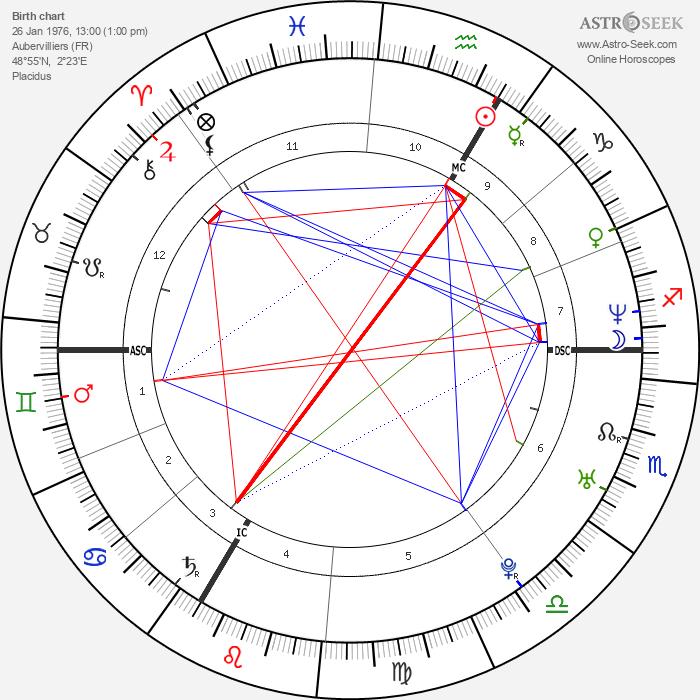 Yasmine Belmadi - Astrology Natal Birth Chart