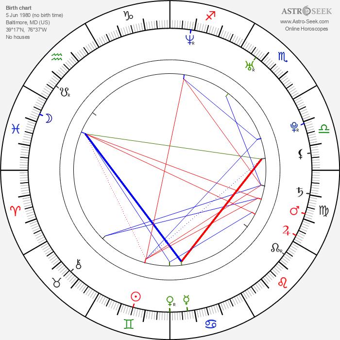 Yasmine Hanani - Astrology Natal Birth Chart