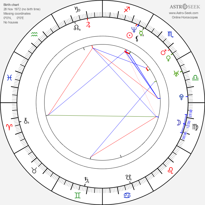 Yasuko Matsuyuki - Astrology Natal Birth Chart
