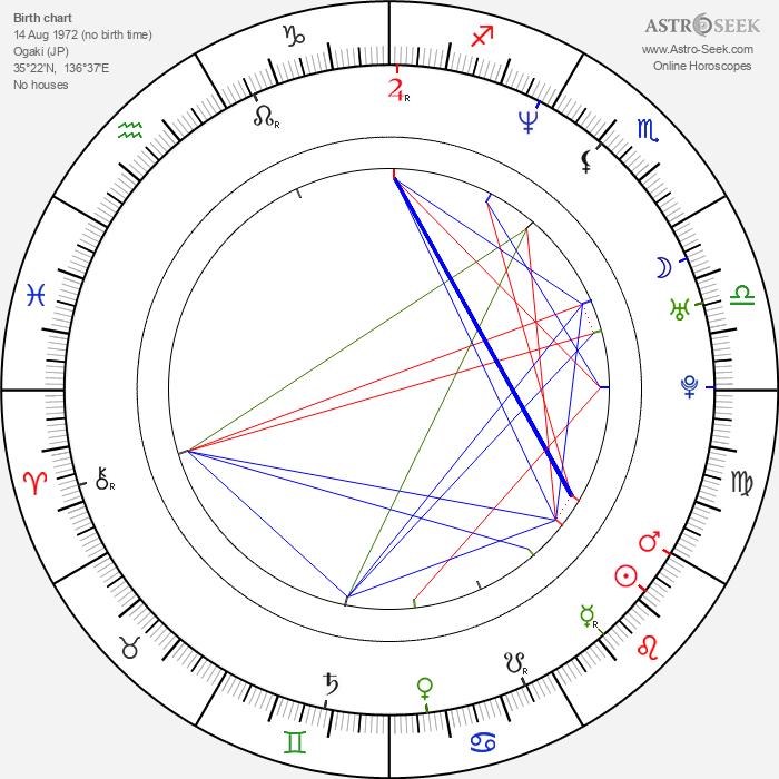 Yasuo Inoue - Astrology Natal Birth Chart