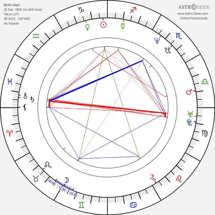 Yasushi Koshizaka - Astrology Natal Birth Chart