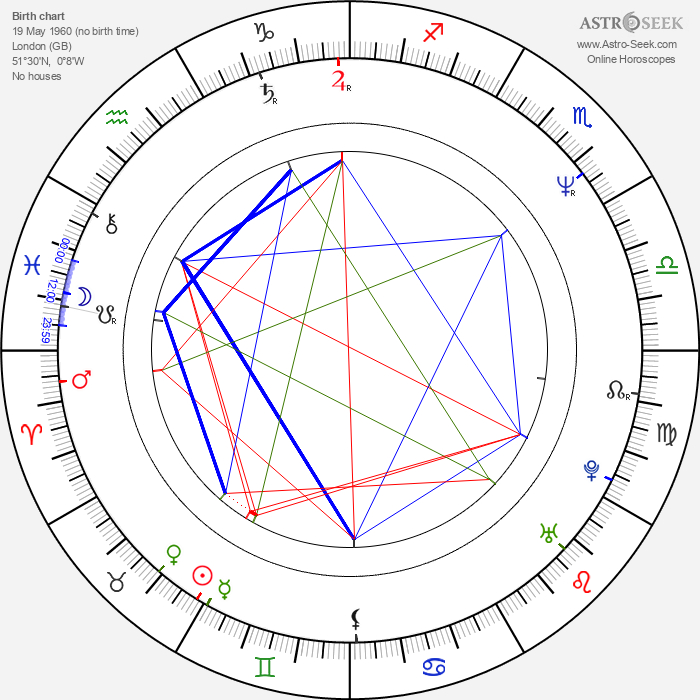 Yazz - Astrology Natal Birth Chart