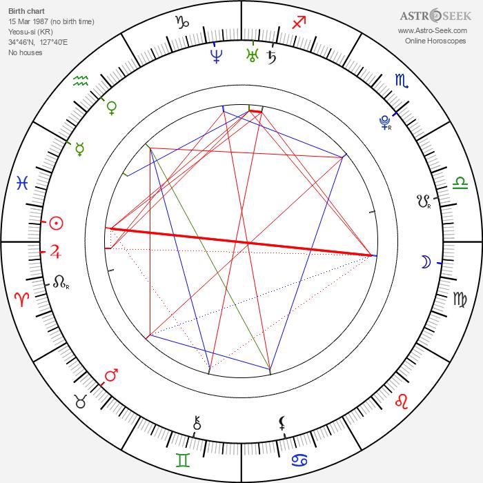 Ye-in Han - Astrology Natal Birth Chart