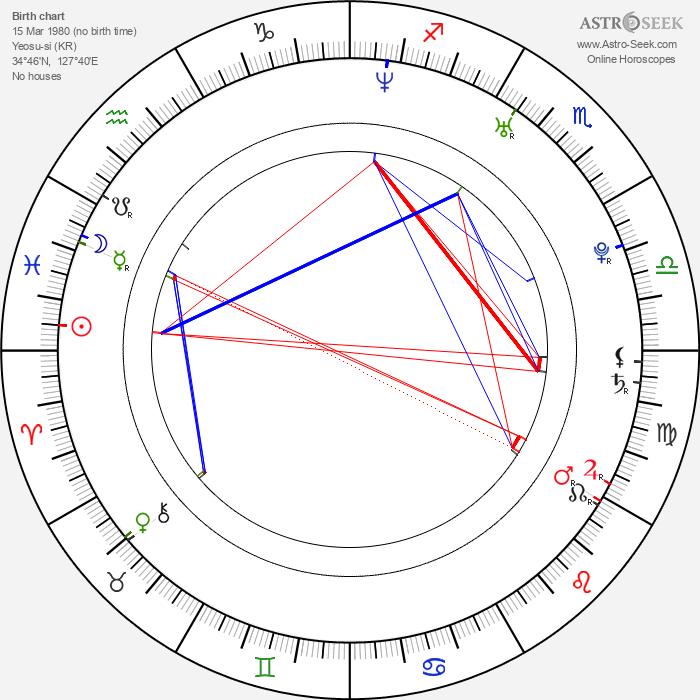 Ye-won Kang - Astrology Natal Birth Chart