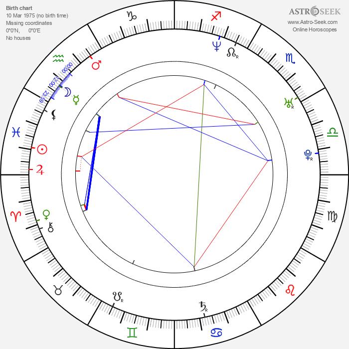 Yee Jee Tso - Astrology Natal Birth Chart