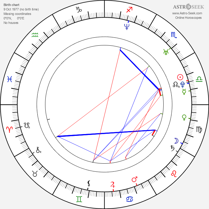 Yegor Beroyev - Astrology Natal Birth Chart