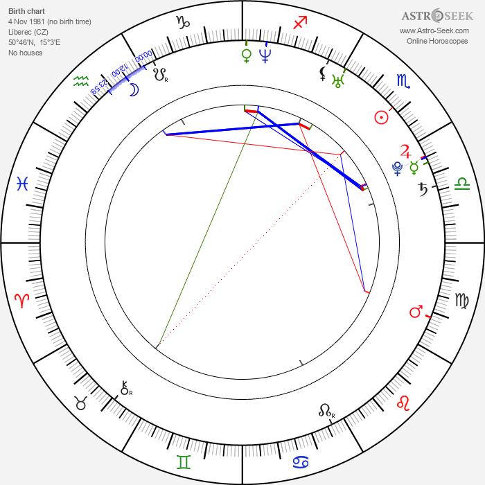Yemi Akinyemi - Astrology Natal Birth Chart