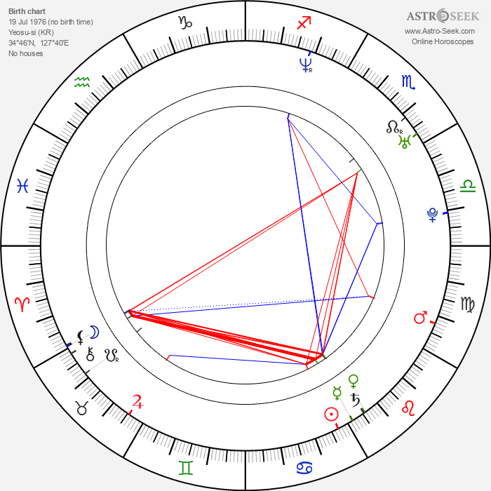 Yeon-hong Ahn - Astrology Natal Birth Chart