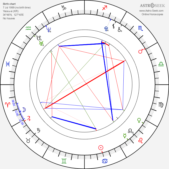 Yeon-mi Yoo - Astrology Natal Birth Chart