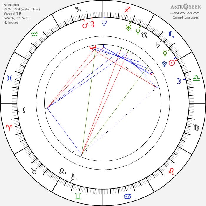 Yeong-a Lee - Astrology Natal Birth Chart