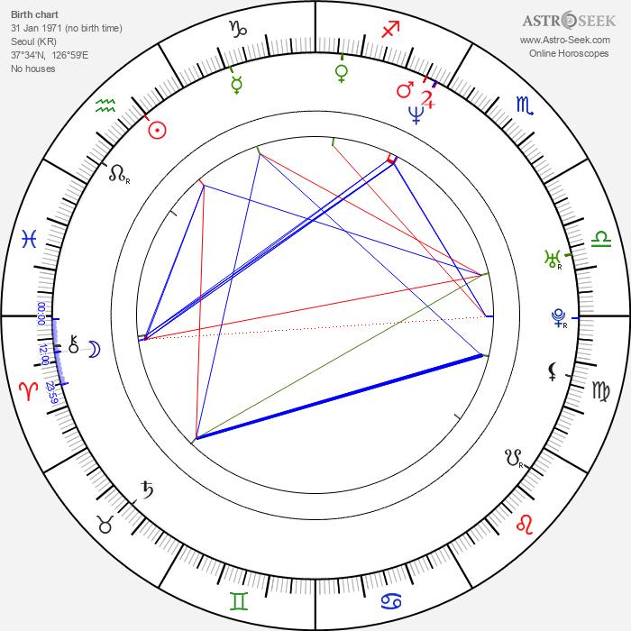 Yeong-ae Lee - Astrology Natal Birth Chart