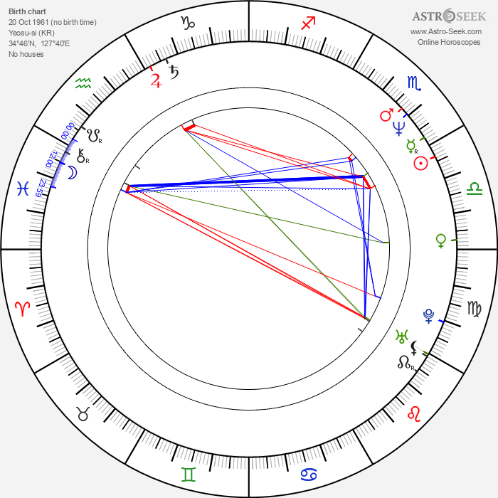 Yeong-beom Lee - Astrology Natal Birth Chart