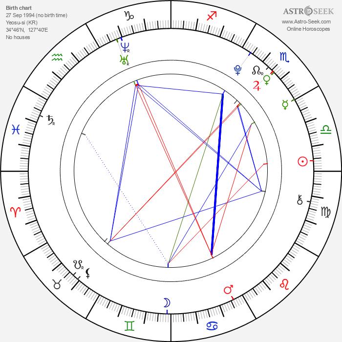 Yeong-chan Kim - Astrology Natal Birth Chart
