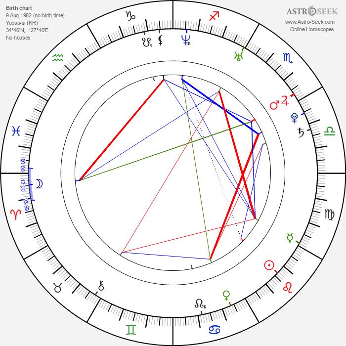 Yeong-eun Lee - Astrology Natal Birth Chart
