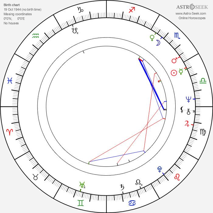 Yeong-su Oh - Astrology Natal Birth Chart