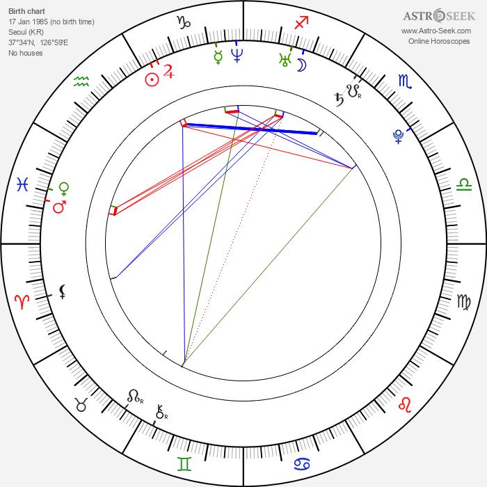 Yeong-un Kim - Astrology Natal Birth Chart
