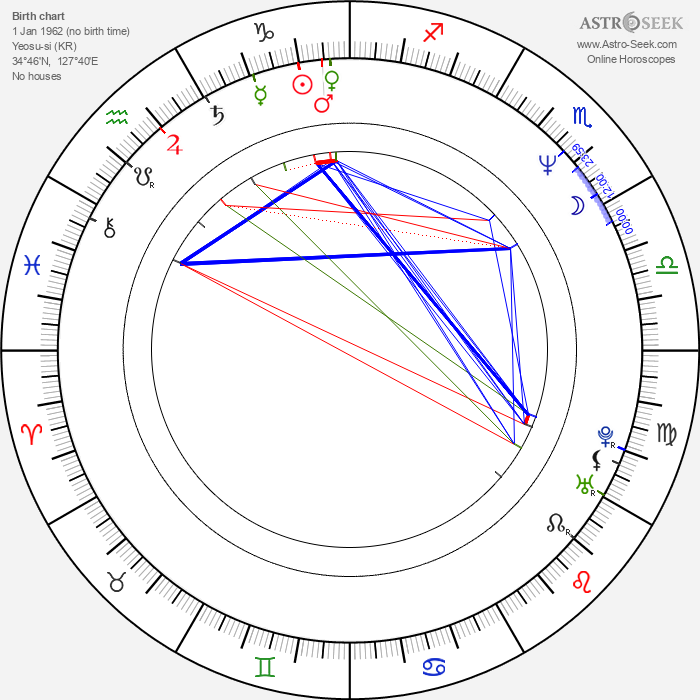 Yeong-wook Jo - Astrology Natal Birth Chart