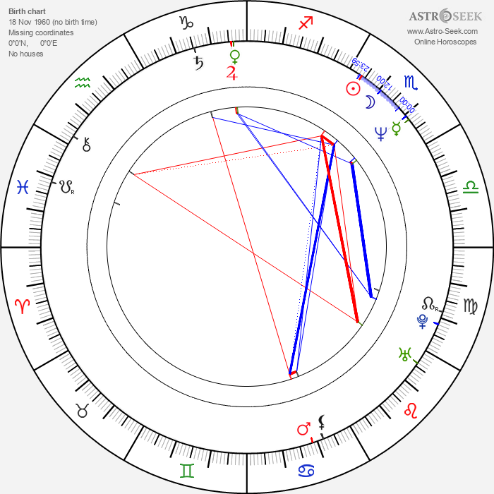 Yesim Ustaoglu - Astrology Natal Birth Chart