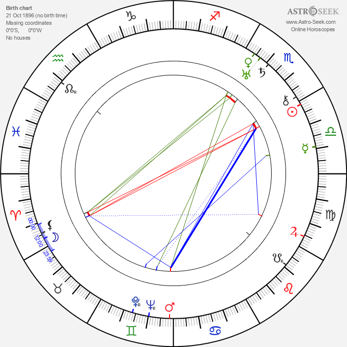 Yevgeni Shvarts - Astrology Natal Birth Chart