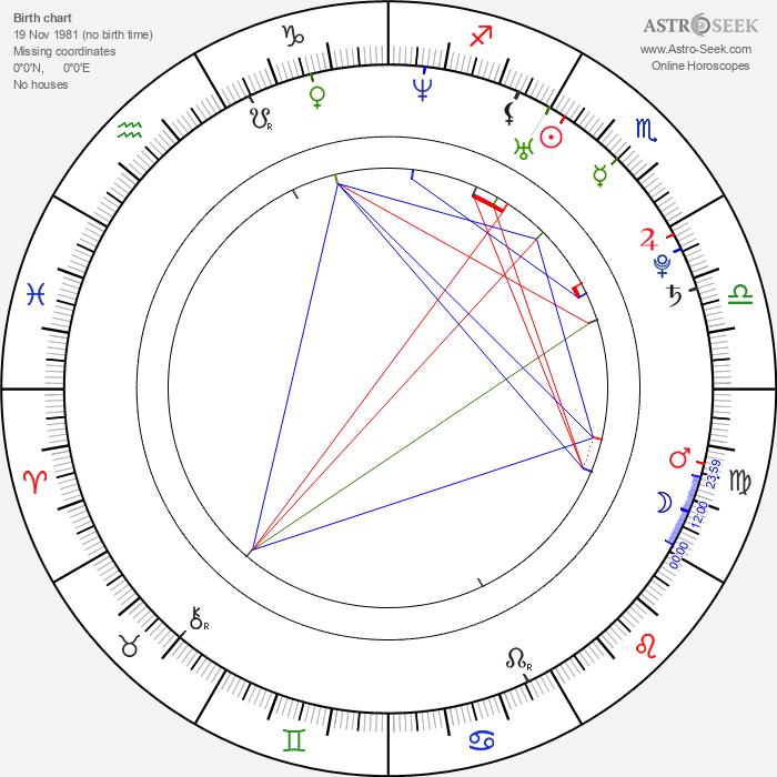 Yfke Sturm - Astrology Natal Birth Chart