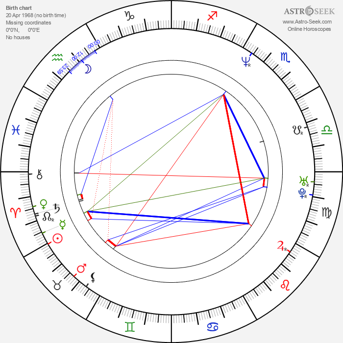 Yilmaz Arslan - Astrology Natal Birth Chart