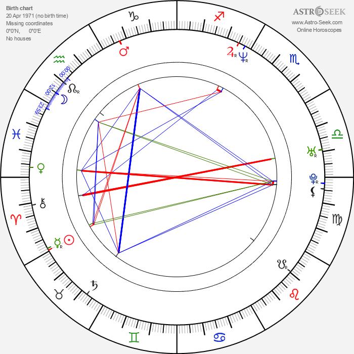 Yina Vélez - Astrology Natal Birth Chart