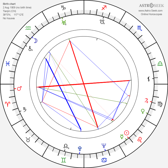 Yinyan Wu - Astrology Natal Birth Chart