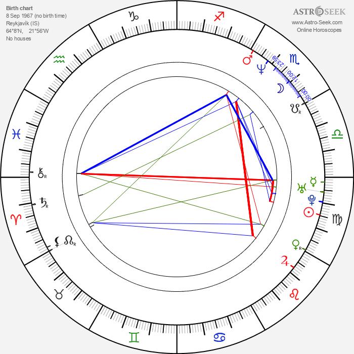 Ylfa Edelstein - Astrology Natal Birth Chart