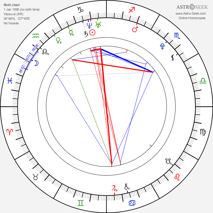 Yo-seob Lee - Astrology Natal Birth Chart