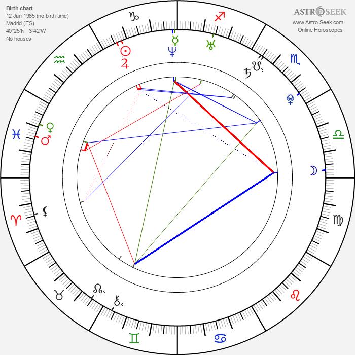 Yohana Cobo - Astrology Natal Birth Chart