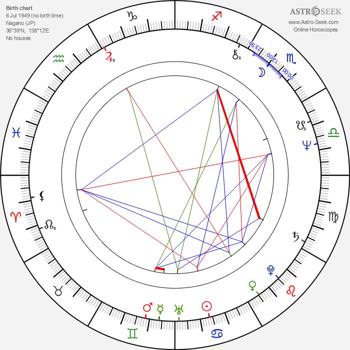 Yôichi Sai - Astrology Natal Birth Chart