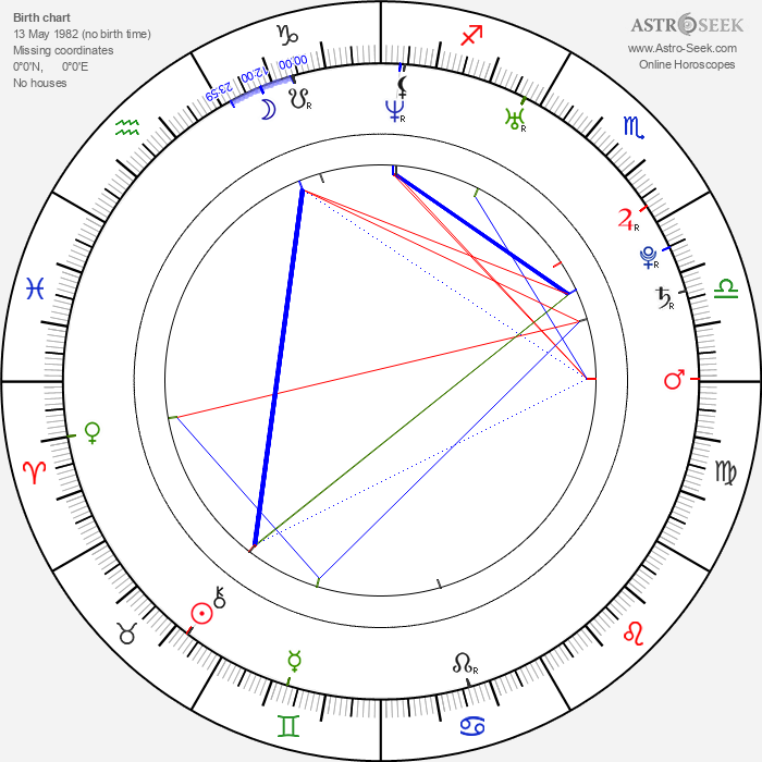 Yôko Kumada - Astrology Natal Birth Chart