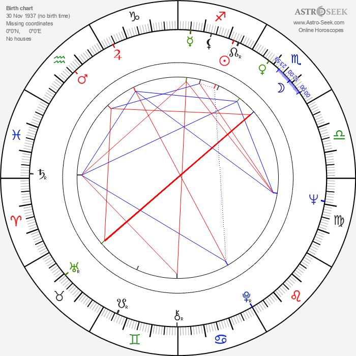 Yoko Matsuyama - Astrology Natal Birth Chart