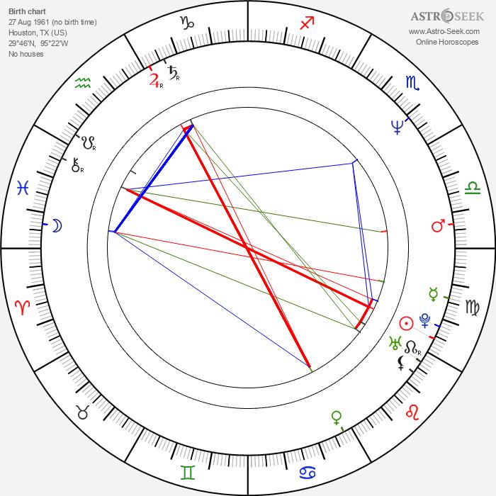 Yolanda Adams - Astrology Natal Birth Chart