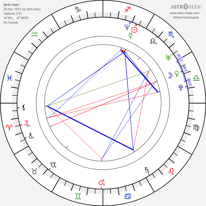 Yoly Dominguez - Astrology Natal Birth Chart