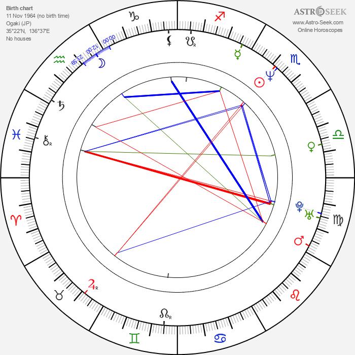 Yong-hi Yang - Astrology Natal Birth Chart