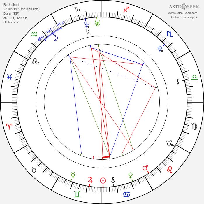 Yong-hwa Jung - Astrology Natal Birth Chart