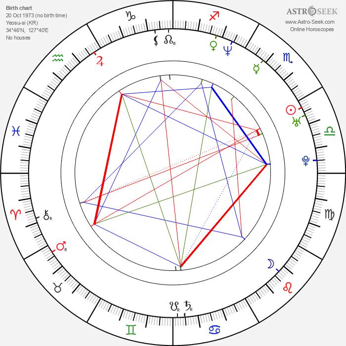 Yong Oh - Astrology Natal Birth Chart