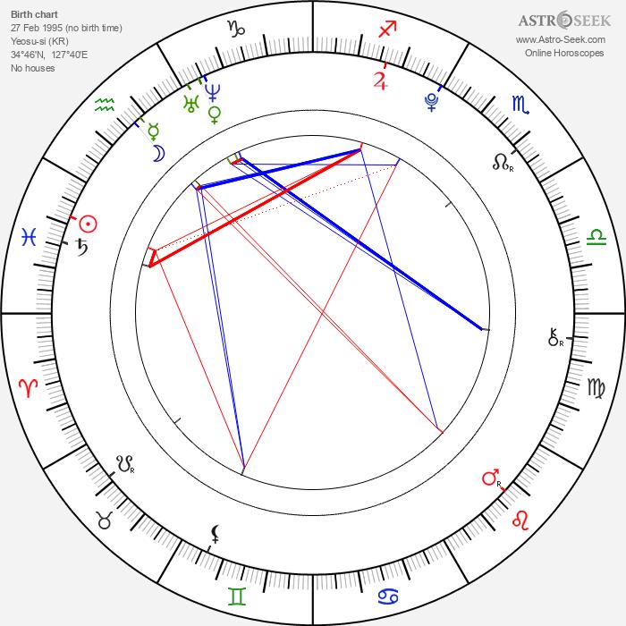 Yoo Changhyun - Astrology Natal Birth Chart