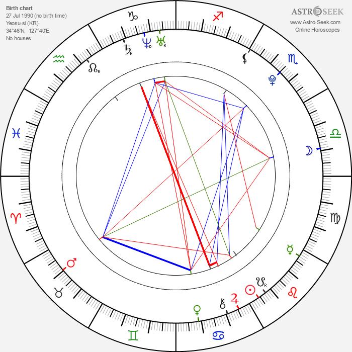 Yoon Jin Yi - Astrology Natal Birth Chart