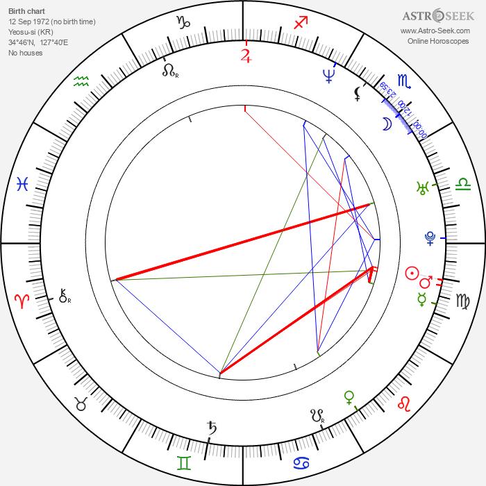 Yoon-tae Kim - Astrology Natal Birth Chart