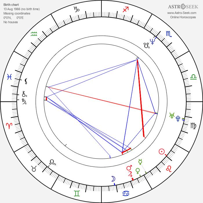 Yoram Hattab - Astrology Natal Birth Chart
