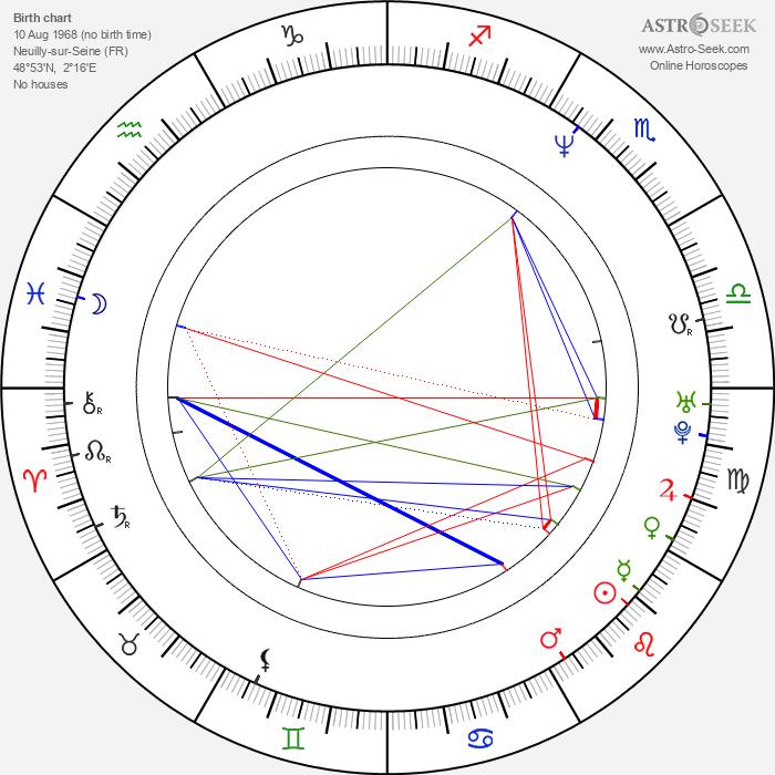 Yorick Le Saux - Astrology Natal Birth Chart