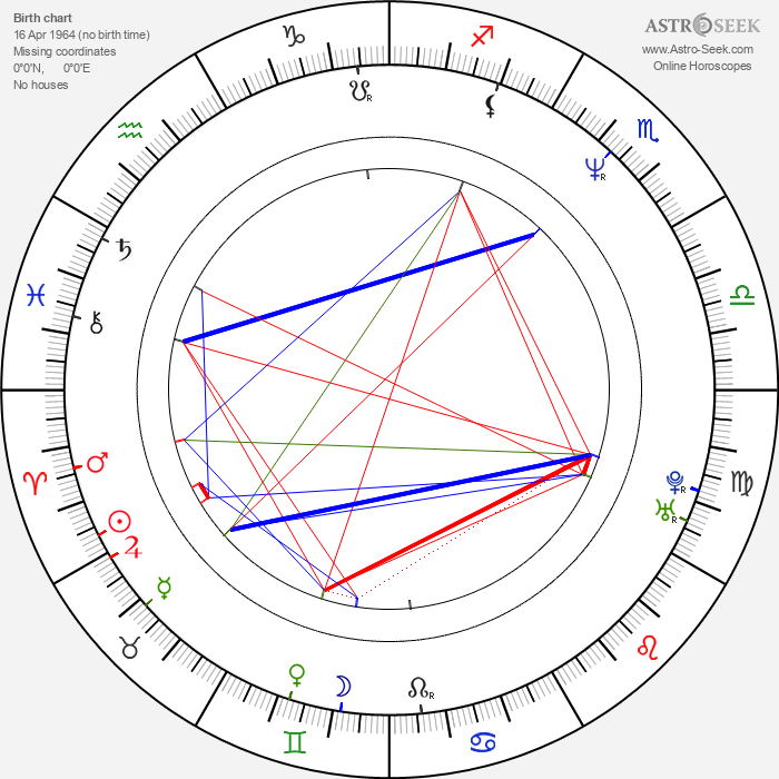 Yorick van Wageningen - Astrology Natal Birth Chart