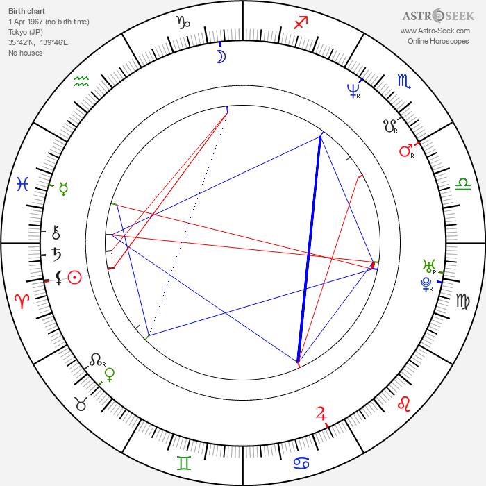 Yoshihiro Nishimura - Astrology Natal Birth Chart