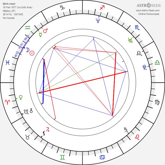 Yoshikazu Tanaka - Astrology Natal Birth Chart