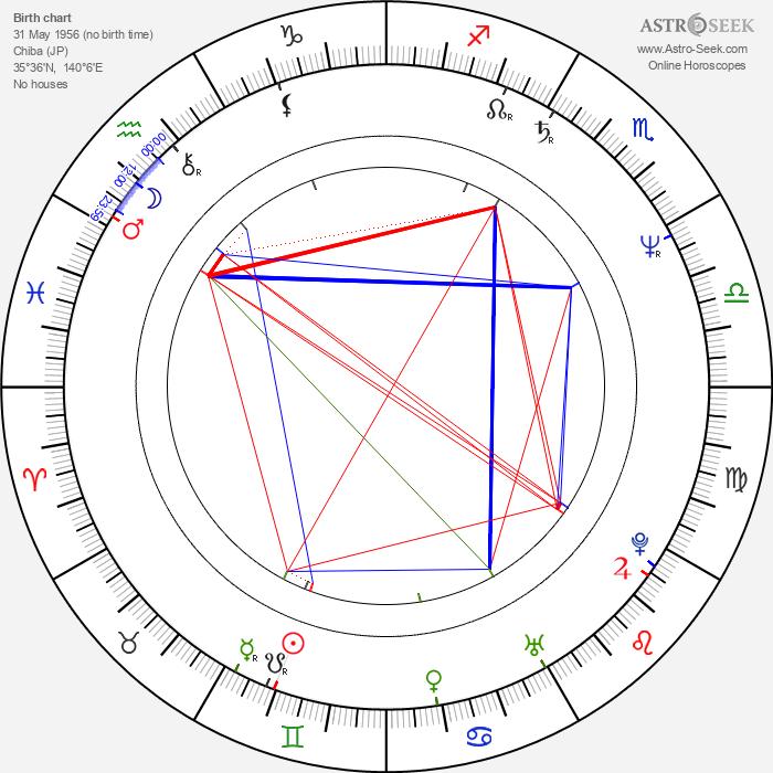 Yoshiko Sakakibara - Astrology Natal Birth Chart