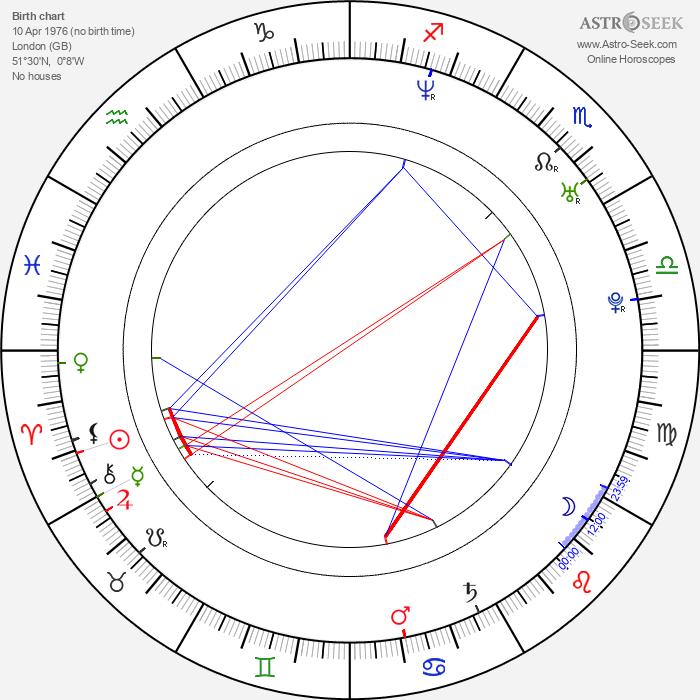 Yoshino Kimura - Astrology Natal Birth Chart