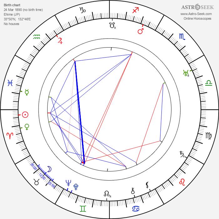 Yoshio Tachibana - Astrology Natal Birth Chart
