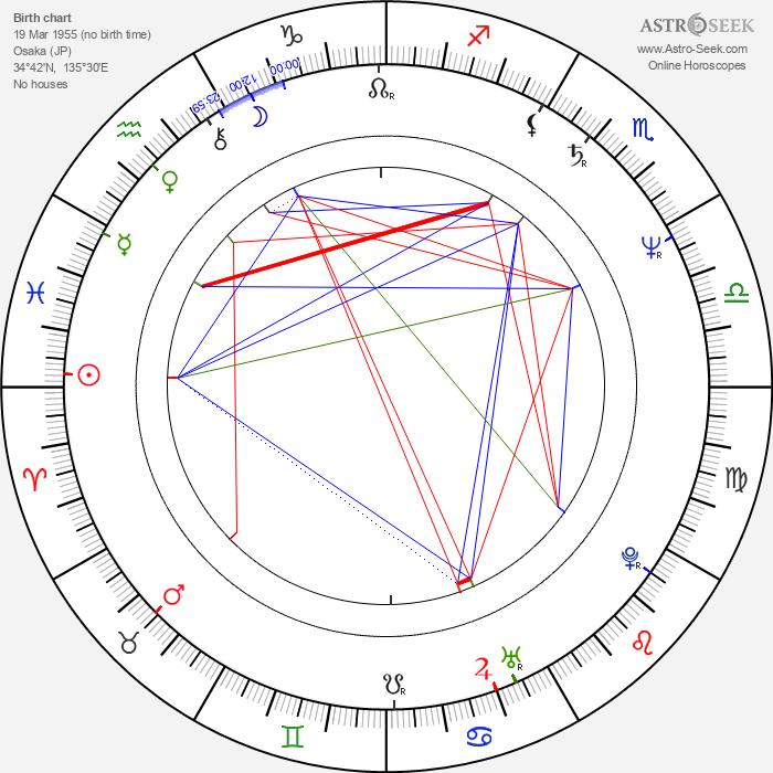 Yoshitaka Zushi - Astrology Natal Birth Chart